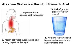 How To Make Drinking Water Alkaline